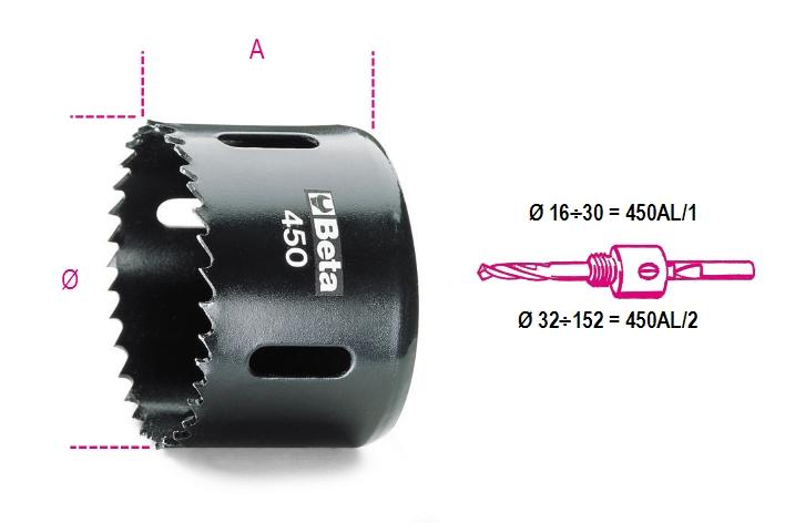 Seghe in acciaio HSS 450 - BETA Utensili