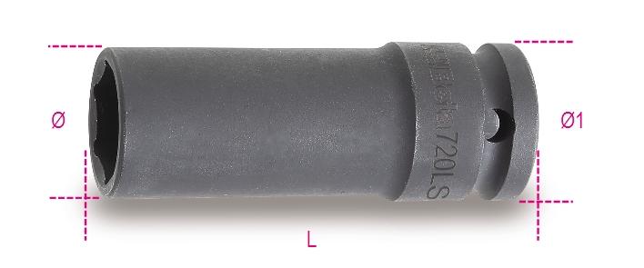 Chiavi 720LS - BETA Utensili