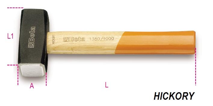 Mazzette 1380 - BETA Utensili